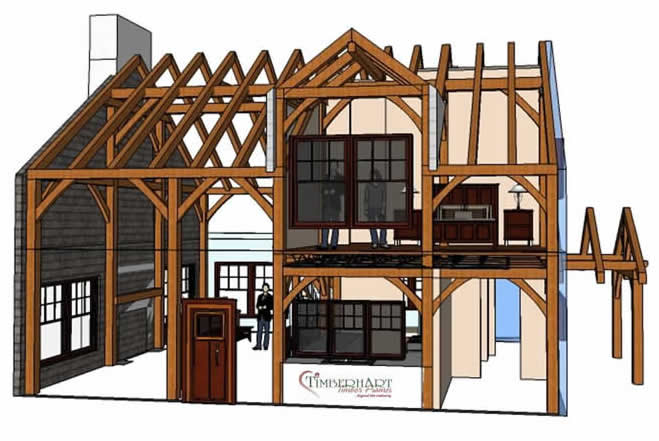 3D Model of the Timber Frame