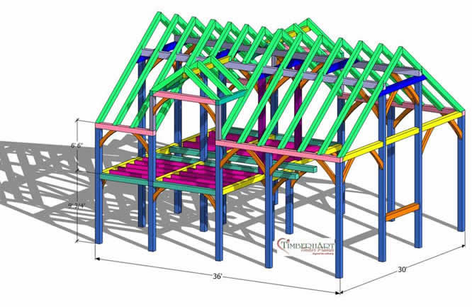 3D Model of the Timber Frame with measurements