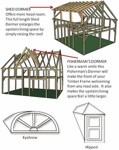 Timber Frame Roof And Enclosures